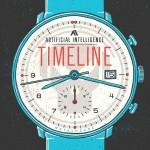 Artificial Intelligence — Timeline